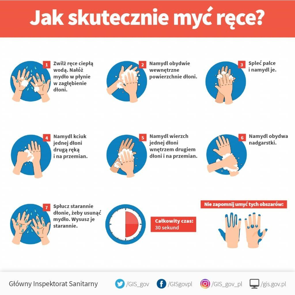 Jak skutecznie myć ręce? Zwilż ręce ciepłą wodą. Nałóż mydło w płynie w zagłębienie dłoni. Namydl obydwie wewnętrzne powierzchnie dłoni. Spleć palce i namydl je. Namydl kciuk jednej dłoni drugą ręką i na przemian. Namydl wierzch jednej dłoni wnętrzem drugiej dłoni i na przemian. Namydl obydwa nadgarstki. Spłucz starannie dłonie, żeby usunąć mydło. Wysusz je starannie. Całkowity czas: 30 sekund